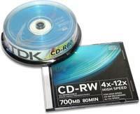 R/RW диски